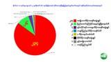 uec-result-nov11-12pm-620.jpg