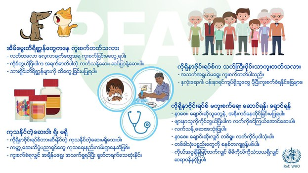 ဗိုင်းရပ်စ်ကူးစက်မခံရရေး ဆောင်ရန် ရှောင်ရန်