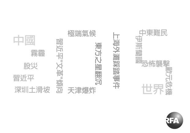 com-2015