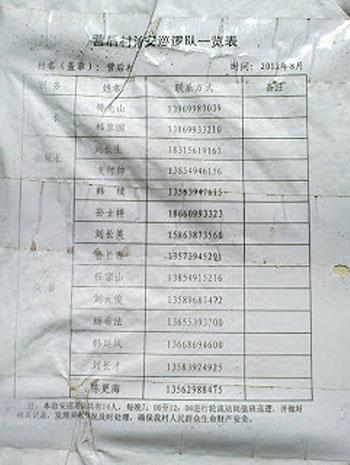 """今年8月,陈光诚的家乡成立一支""""治安巡逻队"""",名单公开张贴在村内。名义上负责村内的治安,实质是监视村民。(照片由网友提供)"""