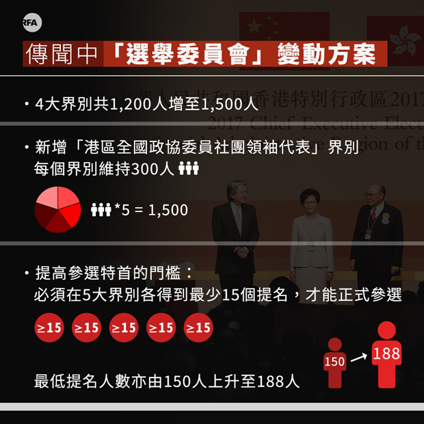china-overhual3.jpg