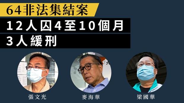【64集会】12人认「非法集结」被判囚4至10个月 另有8人拟不认罪