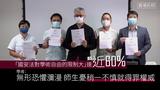 【學術自由】香港民研調查:近六成受訪者憂惡法限制大 學者:師生憂稍一不慎就得罪權威
