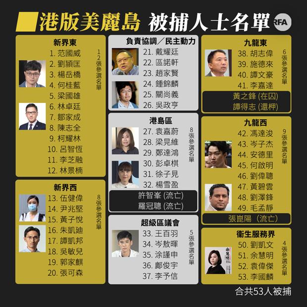 hk-candidate2.jpg