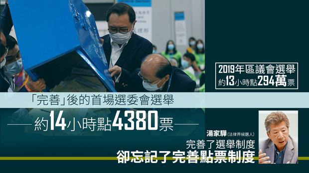 【小圈子选举】1488选委只有1人非建制派 分析:北京已不介意清一色