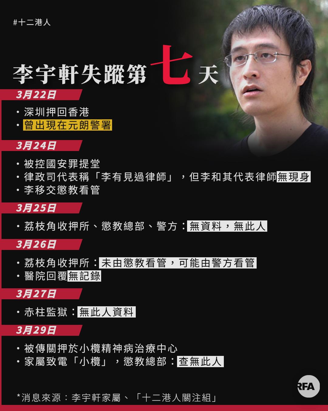 本台整理李宇轩回港后「失踪」情况。(粤语组制图)