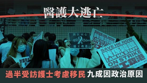 調查:逾半香港護士有意移民 九成涉政治原因