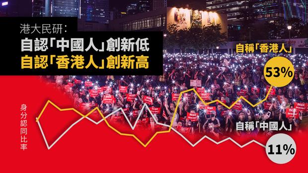 c062719_HK_Poll.png
