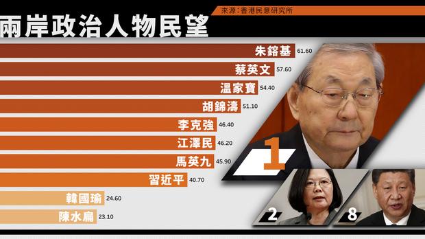 hk-poll-web