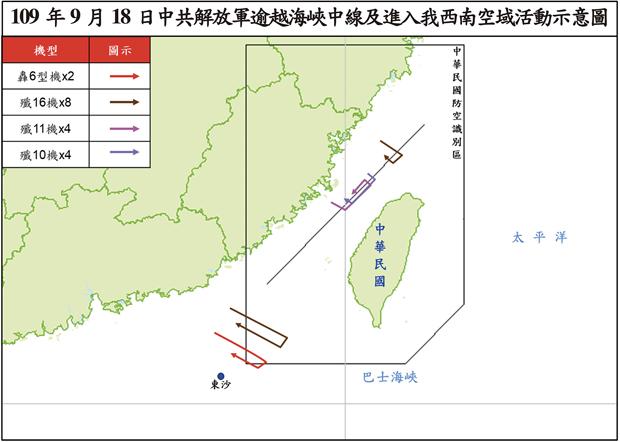 2020年9月18日,台湾军方提供解放军机越界飞行轨迹。(台湾国防部提供)