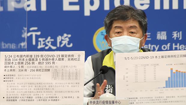 台湾发声明抗议世卫漠视台胞健康人权 吁坚守中立不容大陆政治干预