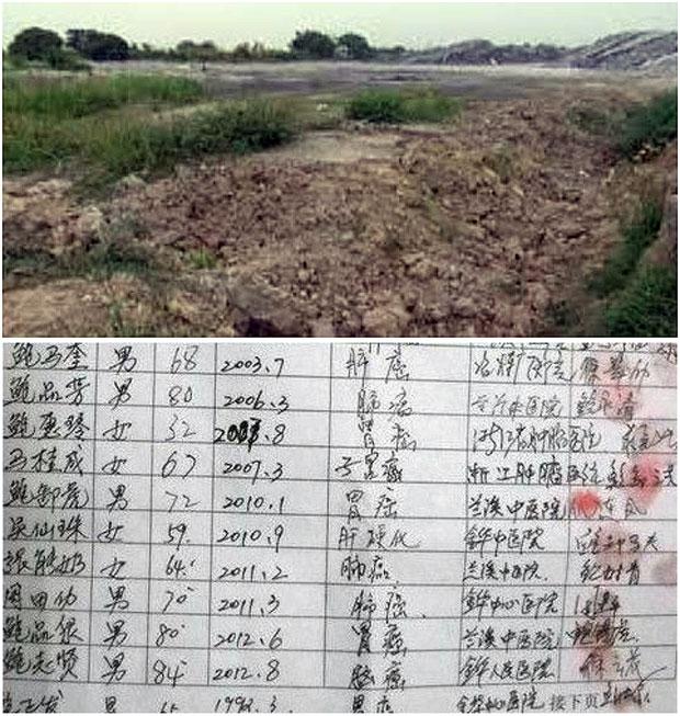 韶关市新江镇上坝村村庄受上游矿区污水所污染后,用污水来灌溉的农作物,均大量失收,拿往市场都无人敢买来吃,大部份农田被迫荒废。上坝村这些年来,已有数百人死于各种不同的癌症。(村民拍摄)
