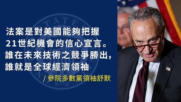 【中美竞争】美参议院两党通过《创新与竞争法案》 学者:中国注重科研 美国盼维持领先地位