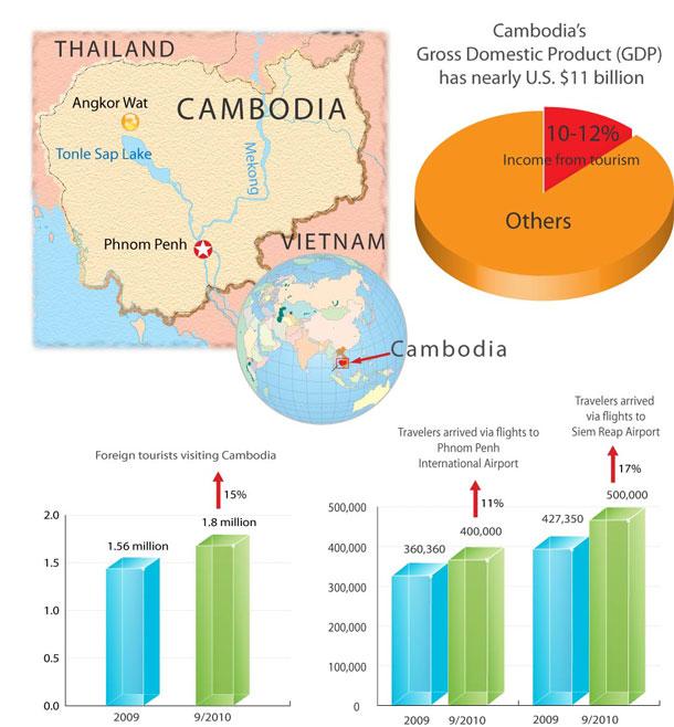 cambodiaTourist111510-610.jpg