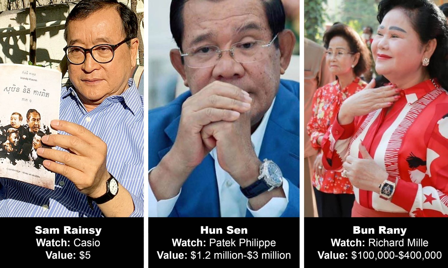Cambodia's Hun Sen Challenged to Sell Luxury Watches to Help the Poor