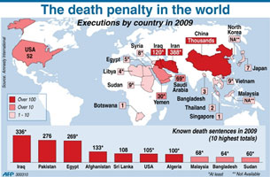the many positive effects of capital punishment The negative aspects of capital punishment include: in the article, the death penalty by lethal injection, harrison and melville state, pancuronium bromide freezes the muscles of the inmate but still allows the prisoner the ability to hear, think, and experience pain and fearthere is growing.