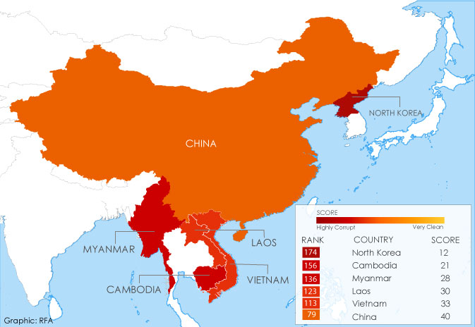 Asia S Corruption Detailed In New Index