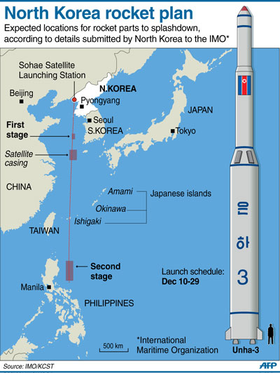 rocket-path-400.jpg