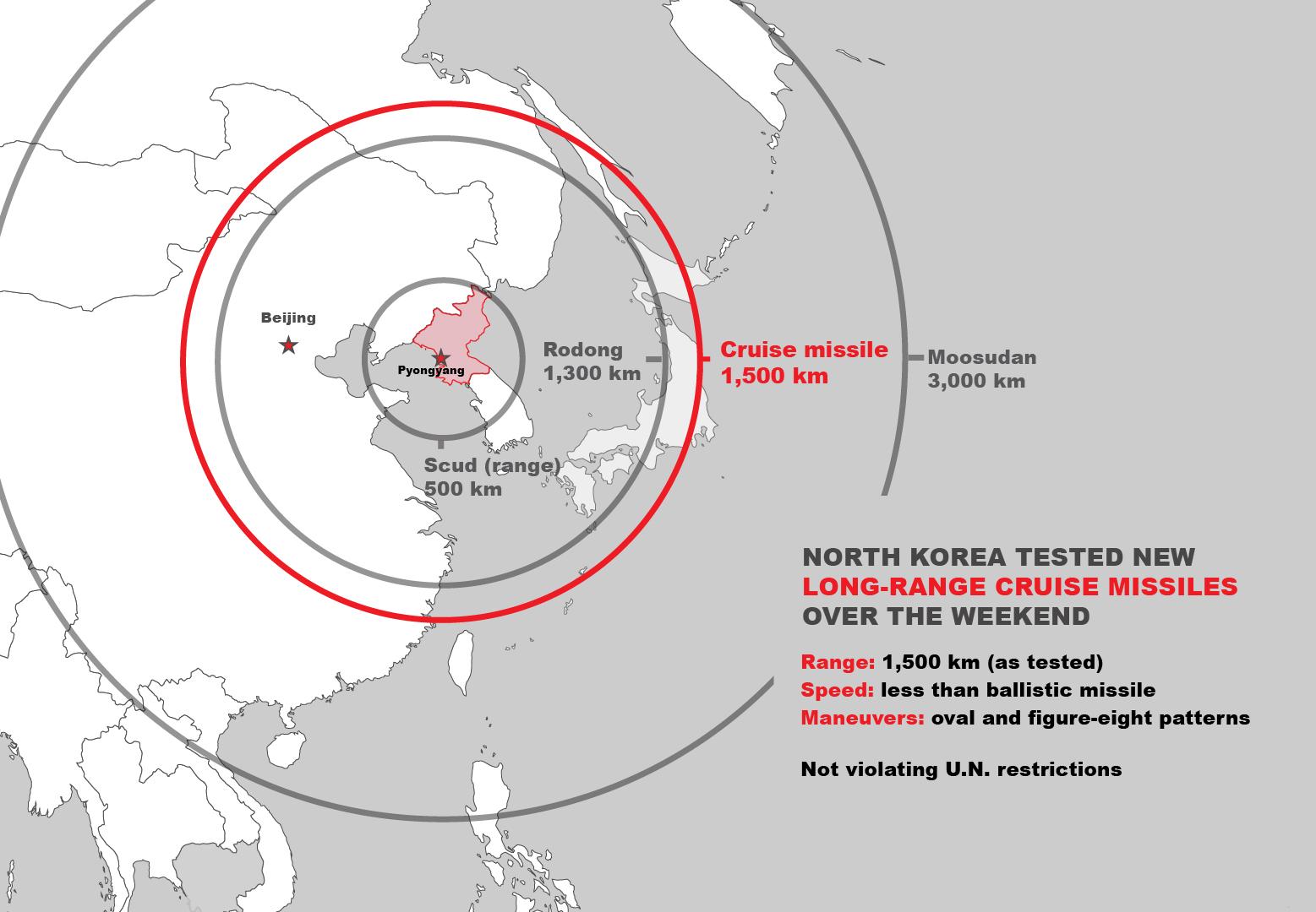 North Korea Missle Range Version 3 -01.jpg