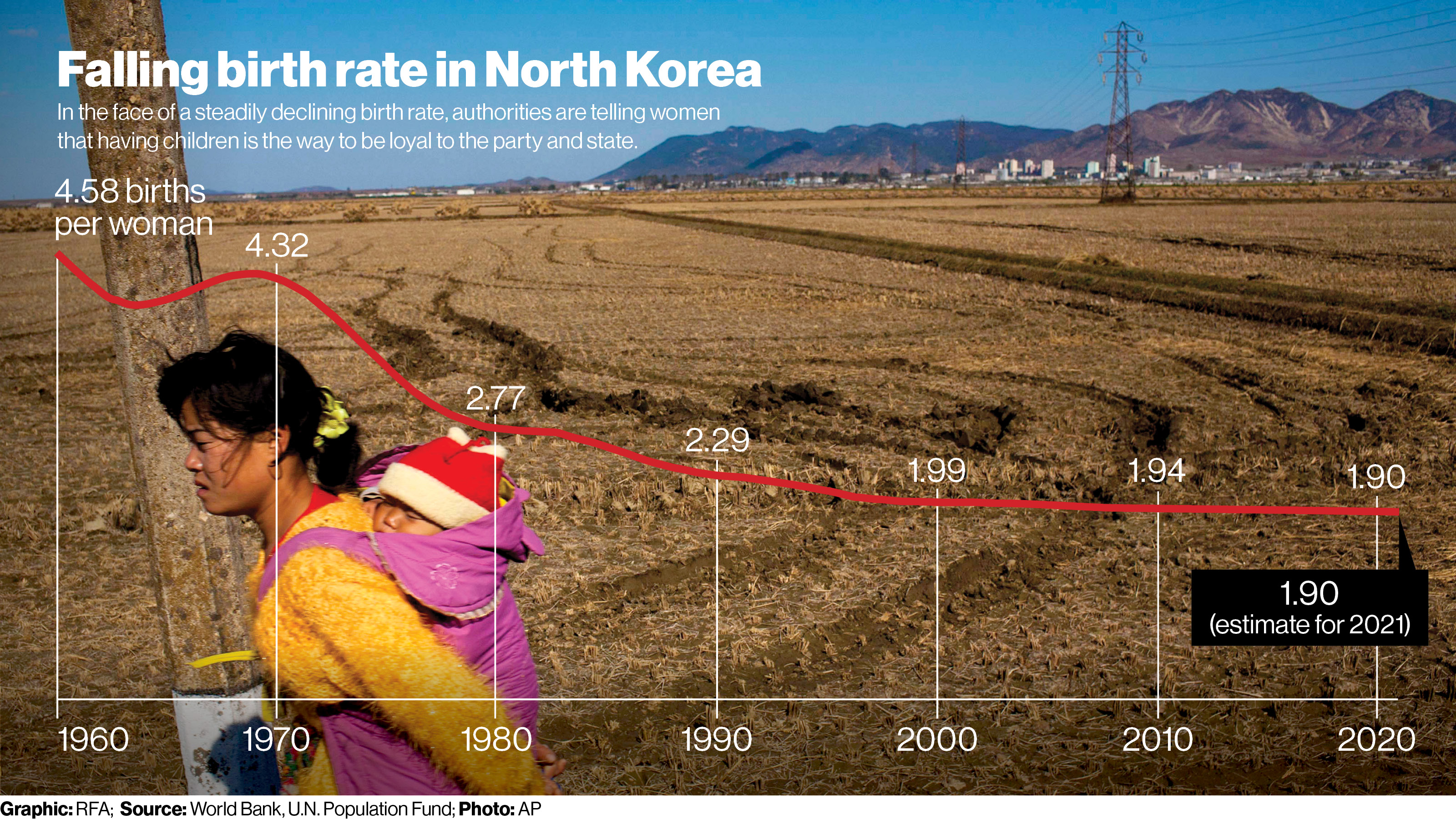 North_Korea_Birth_Rate_16x9.jpg