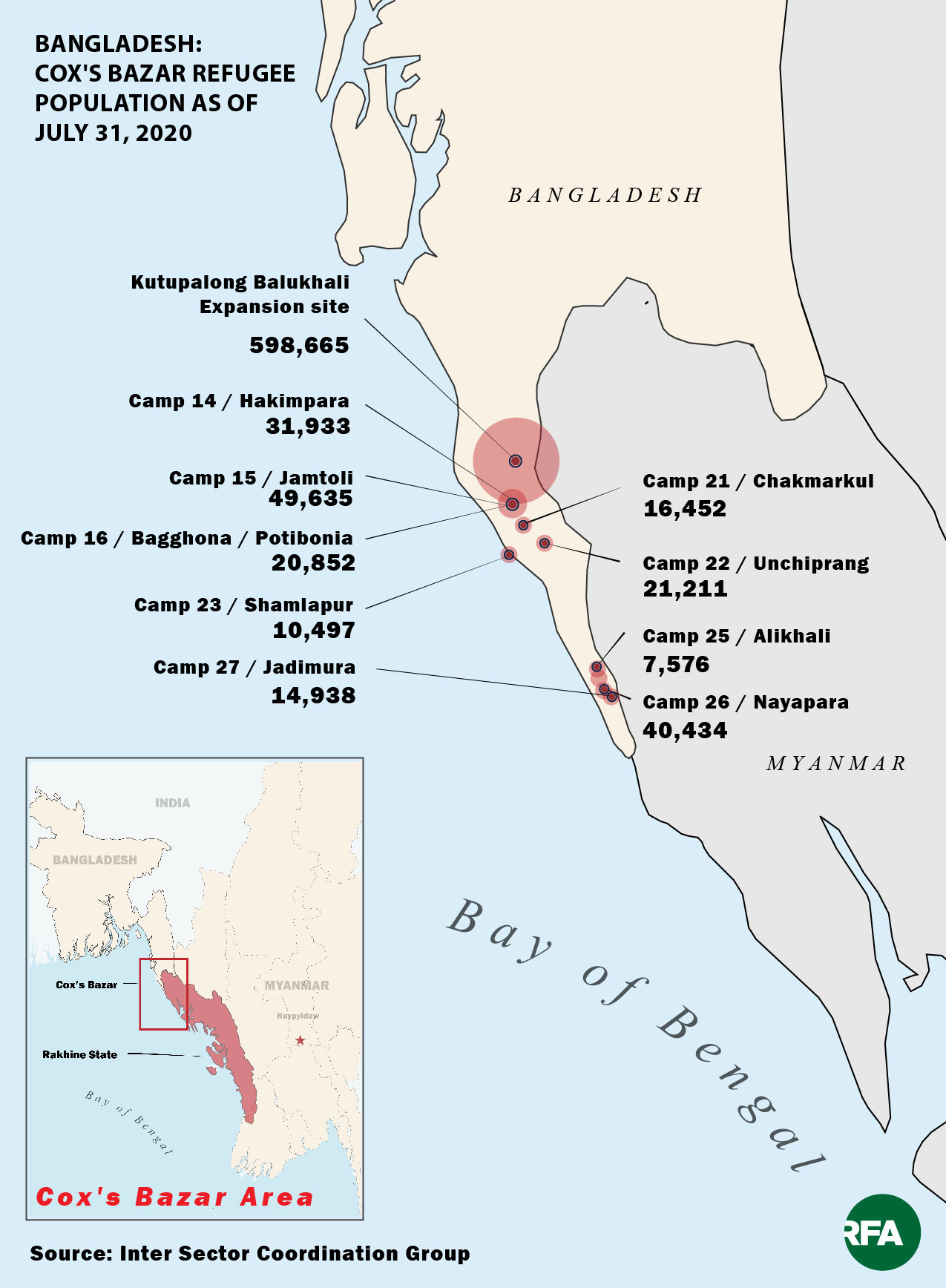 A map of refugee camps in Cox's Bazar district, southeastern Bangladesh, and their respective populations.