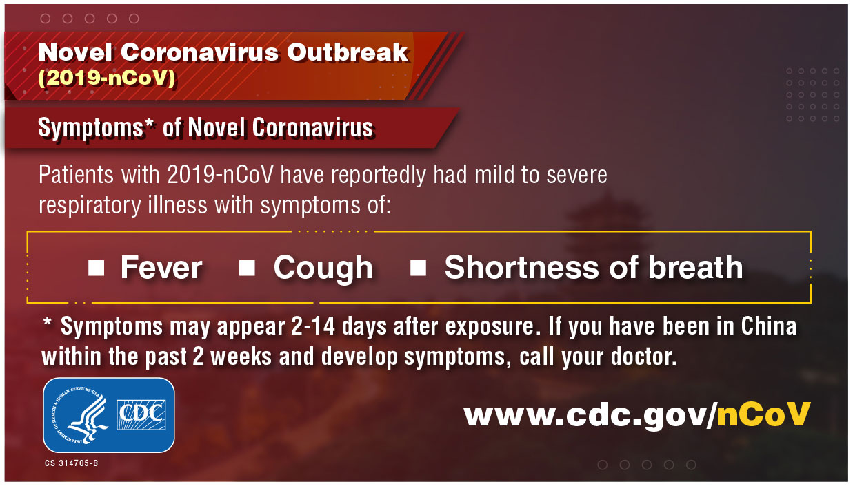 Infographic on Coronavirus (CDC)