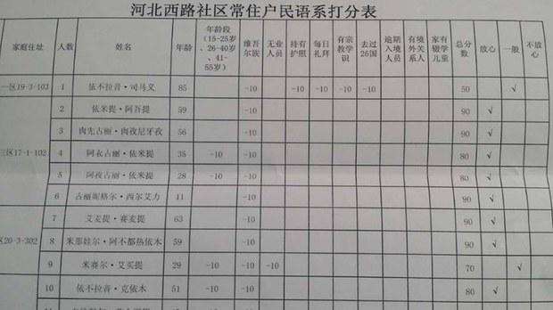 uyghur-security-threat-document-xinjiang-crop.jpg