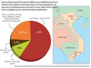 vietnamHumanTrafficking-305.jpg