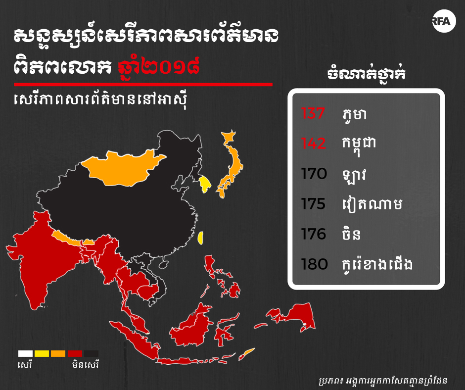 MediaFreedomAsia_RSF2018