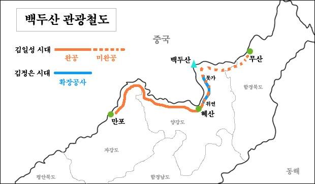baekdoo_rail.jpg
