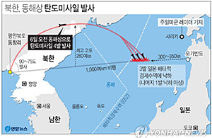 그래픽-연합뉴스 제공