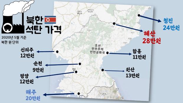 북한 각 지역 시장의 석탄가격 추이.