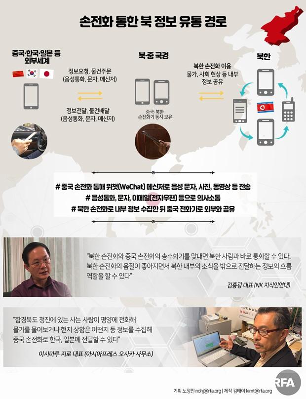 cellphone_inrush_b