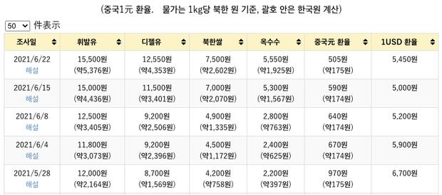 price_index.png