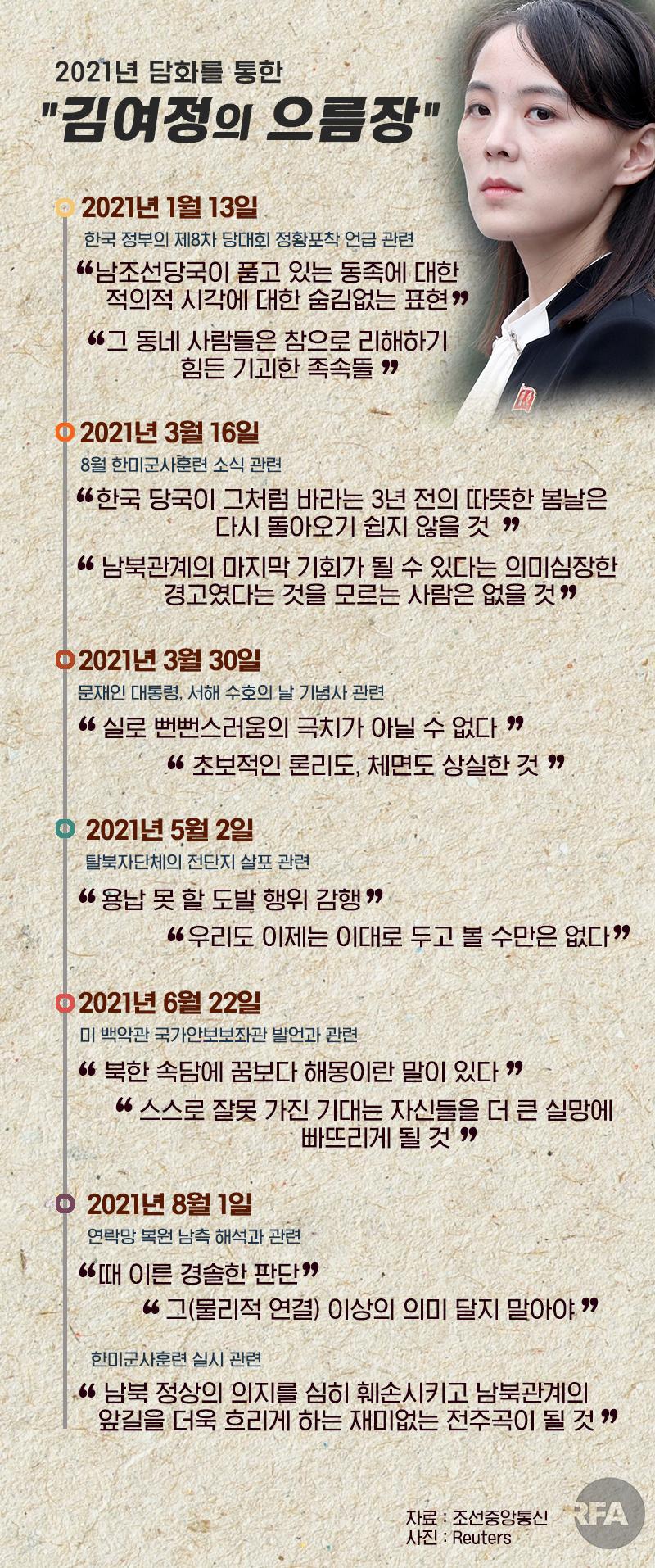 김여정-발언-그래픽.jpg