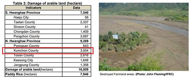 11일 발표한 '북한 홍수와 산사태 비상조치계획' 보고서 일부.