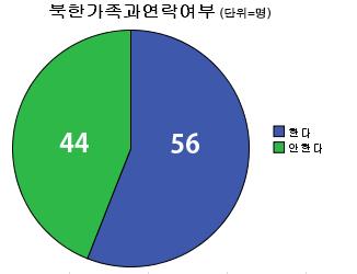 correspond_chart.jpg