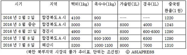 market_price_index