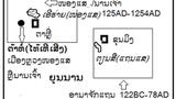 F-Ai-Lao-Kingdom