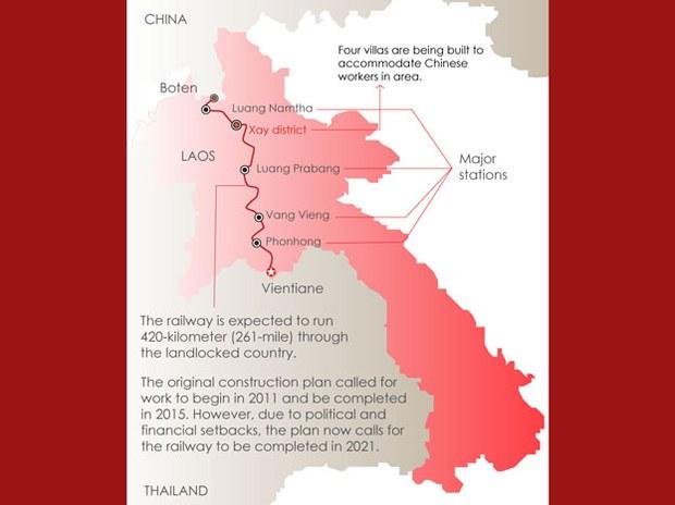 F-LaosChinaRailroad
