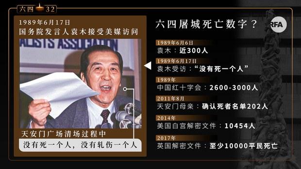 """六四32  : 天安门广场清场""""没有死一个人""""?"""