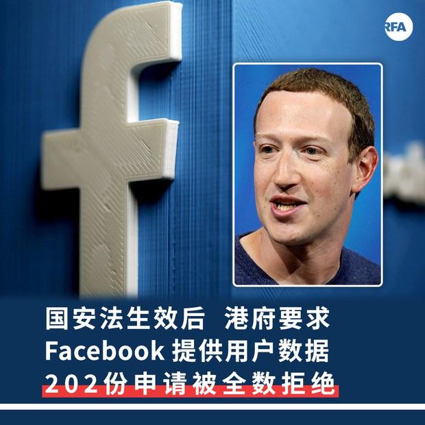 港府202次要求Facebook披露香港用户资料被拒