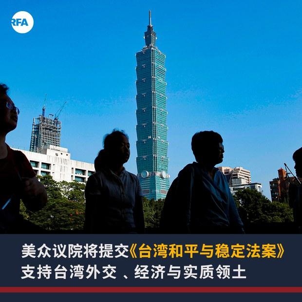 美国众议院两党议员将提交《台湾和平与稳定法案》