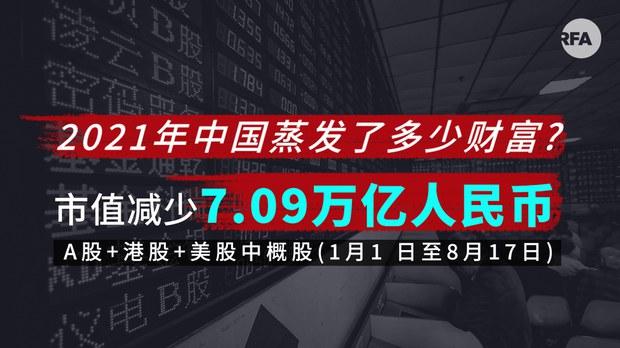 中国资本市场财富蒸发了至少7万亿