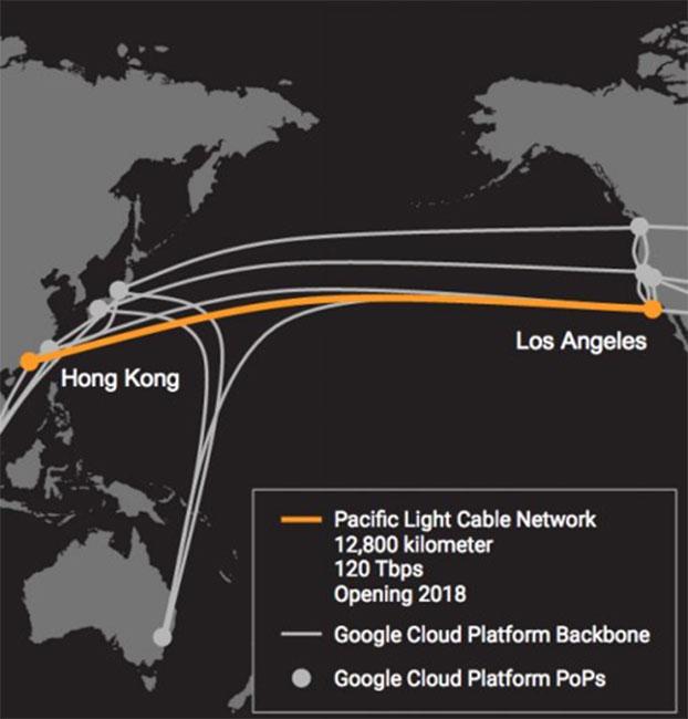 香港与洛杉矶之间长达8,000英里(约合1.29万公里)的太平洋光缆网络(PLCN)基础架构图(图源:Google)