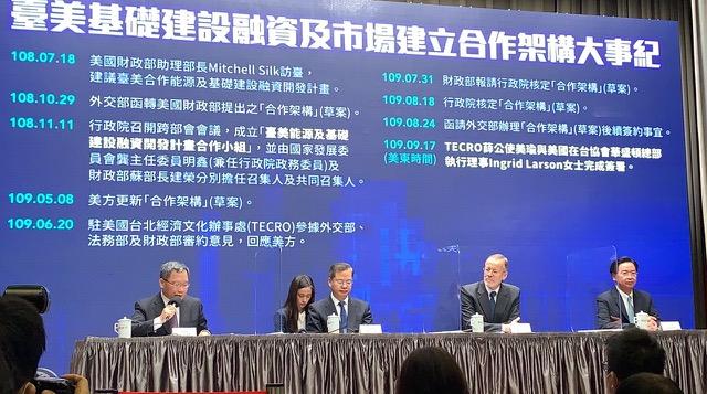 """台美30日宣布成立""""台美基础建设融资及市场建立合作架构""""。(记者夏小华摄)"""