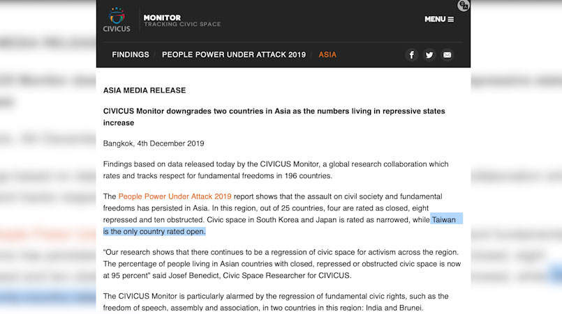 """非政府人权组织CIVICUS和区域人权组织亚洲论坛(Forum-Asia)  4日在曼谷发布2019年""""受威胁的公民力量报告""""。台湾是亚洲唯一被评为""""开放""""的国家。(CIVICUS截图)"""