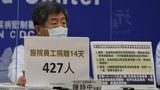 台湾中央疫情指挥中心陈时中二十日宣布对群聚感染的桃园医院清院。