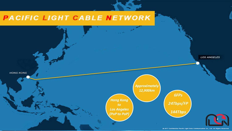 PLCN 原定由香港直驳美国西岸(图源:SubmarineNetworks)