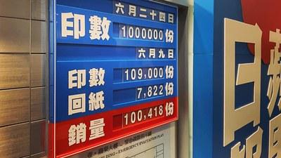 香港《苹果日报》将在周四(24日)发行最后一份实体报纸,印数锁定为一百万份。